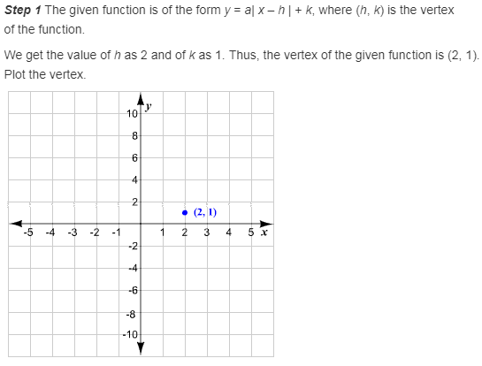 larson-algebra-2-solutions-chapter-14-trigonometric-graphs-identities-equations-exercise-14-7-57e