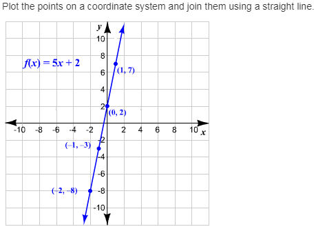 larson-algebra-2-solutions-chapter-13-trigonometric-ratios-functions-exercise-13-3-41e1