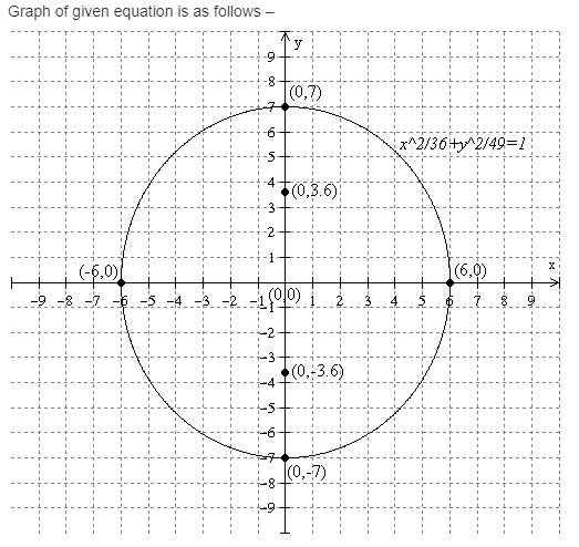 larson-algebra-2-solutions-chapter-9-rational-equations-functions-exercise-9-4-2gp2