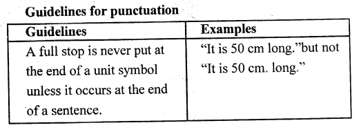 Selina Concise Physics Class 6 ICSE Solutions - Physical Quantities and Measurement 21