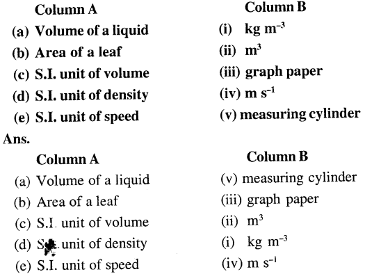 Selina Concise Physics Class 7 ICSE Solutions - Physical Quantities and Measurement