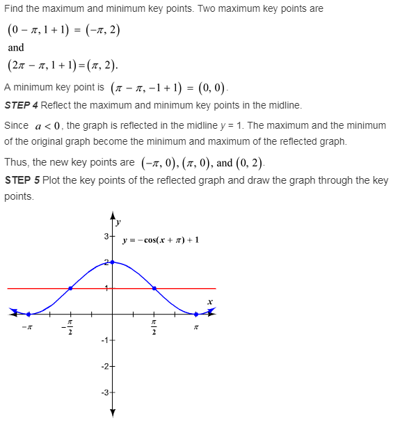 larson-algebra-2-solutions-chapter-14-trigonometric-graphs-identities-equations-exercise-14-2-29e2