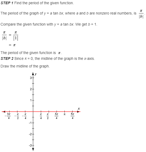 larson-algebra-2-solutions-chapter-14-trigonometric-graphs-identities-equations-exercise-14-2-41e