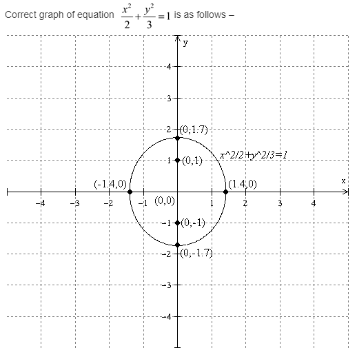 larson-algebra-2-solutions-chapter-9-rational-equations-functions-exercise-9-4-16e2