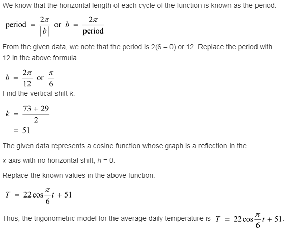larson-algebra-2-solutions-chapter-14-trigonometric-graphs-identities-equations-exercise-14-7-5mr1
