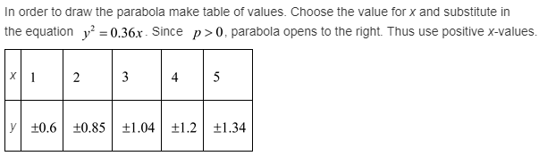 larson-algebra-2-solutions-chapter-9-rational-equations-functions-exercise-9-2-20e1