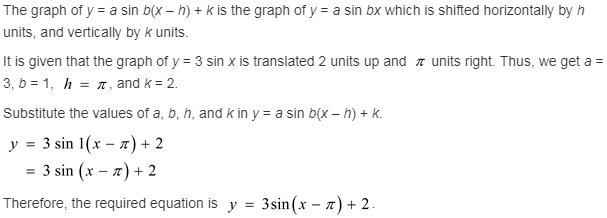 larson-algebra-2-solutions-chapter-14-trigonometric-graphs-identities-equations-exercise-14-2-43e