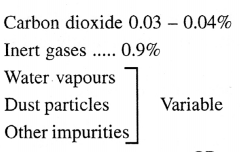 Selina Concise Chemistry Class 6 ICSE Solutions - Air and Atmosphere 18