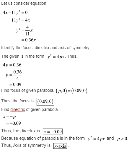 larson-algebra-2-solutions-chapter-9-rational-equations-functions-exercise-9-2-20e