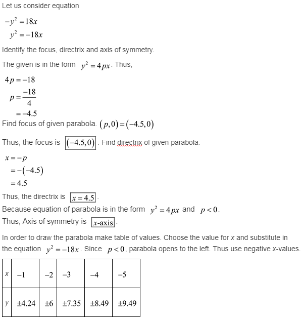 larson-algebra-2-solutions-chapter-9-rational-equations-functions-exercise-9-2-16e