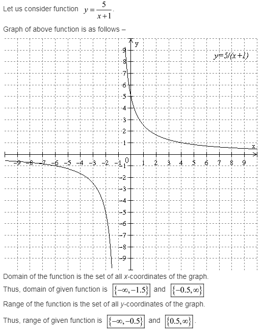 larson-algebra-2-solutions-chapter-9-rational-equations-functions-exercise-9-4-66e