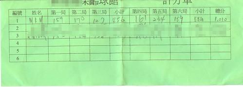 [神蹟] 神蹟再現之保齡球234分!(6)