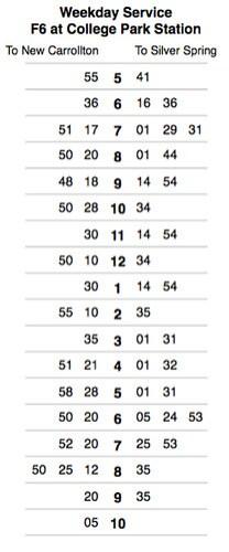 F6 Schedule