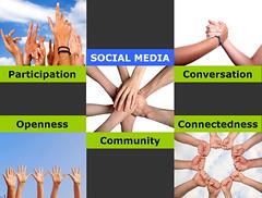 Social-Media-Characteristic