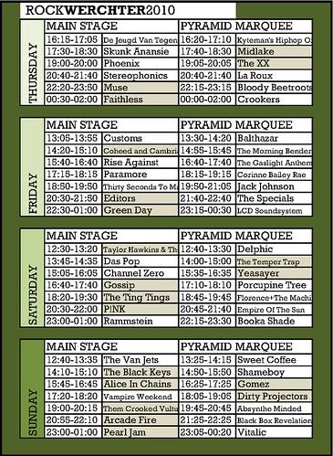 RockWerchter 2010 -aikataulu