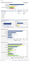 sondaggio-facebook-mail