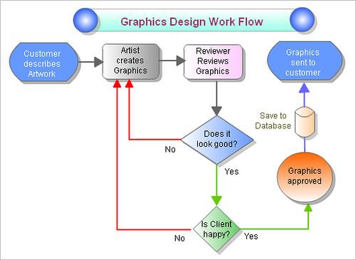 ejemplo diagrama