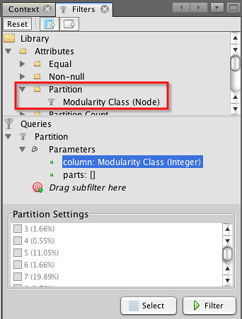 Modularity class partitions, gephi
