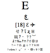 Unicode Eye Chart in Firefox 2