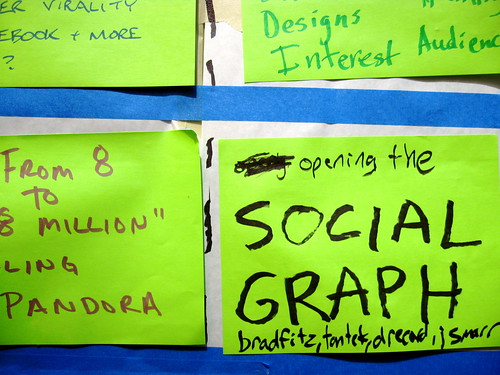 BarCamp, social graph