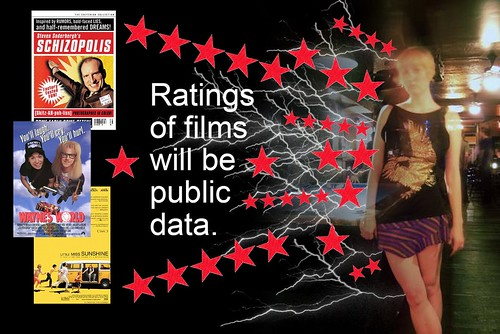 Ratings of films will be public data
