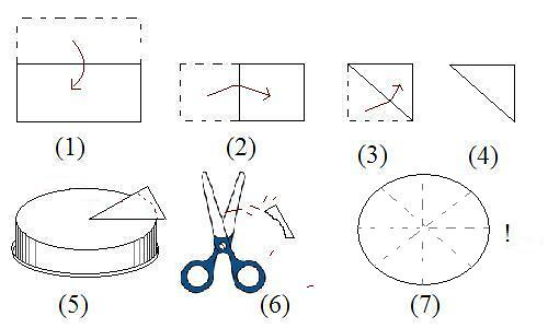 how to cut a circle