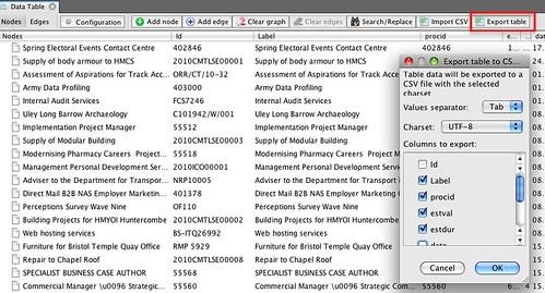 Gephi datatable export