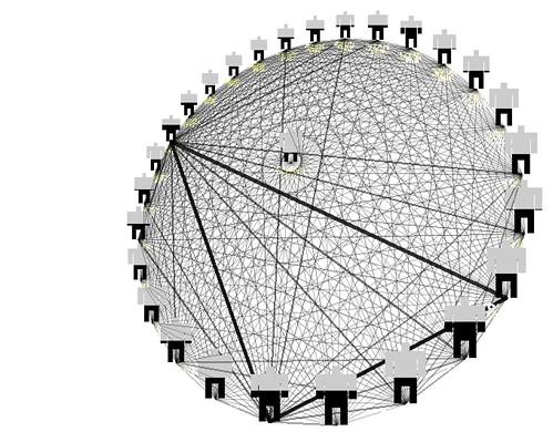 100.000nodos, visualización de redes sociales [2] / 100.000nodes, visualization of social networks [2]