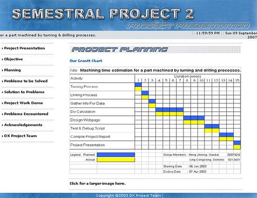 NYP-EI Semestral Project 2