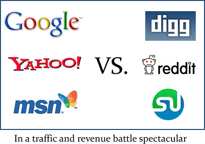 Keyword vs. Social