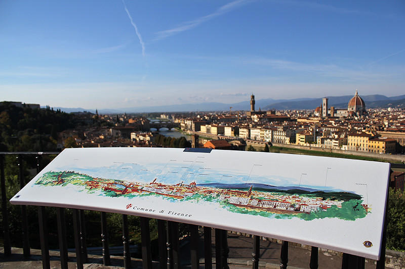 View from Piazzale Michelagelo