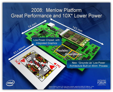 CPU Silverthorne with Menlow Platform