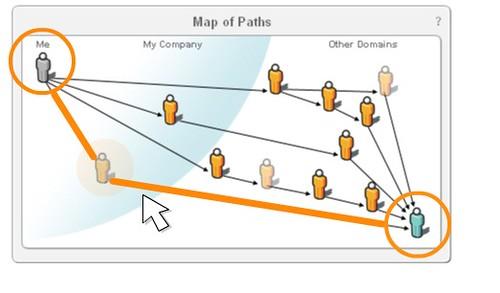 VisiblePath social network mapping