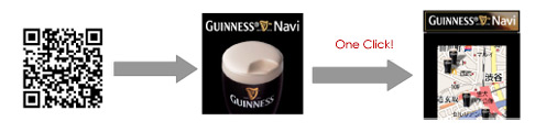 Guinness Navi - How To