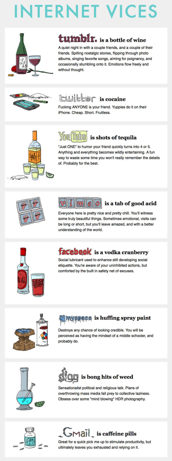 If Social Media were a drug…