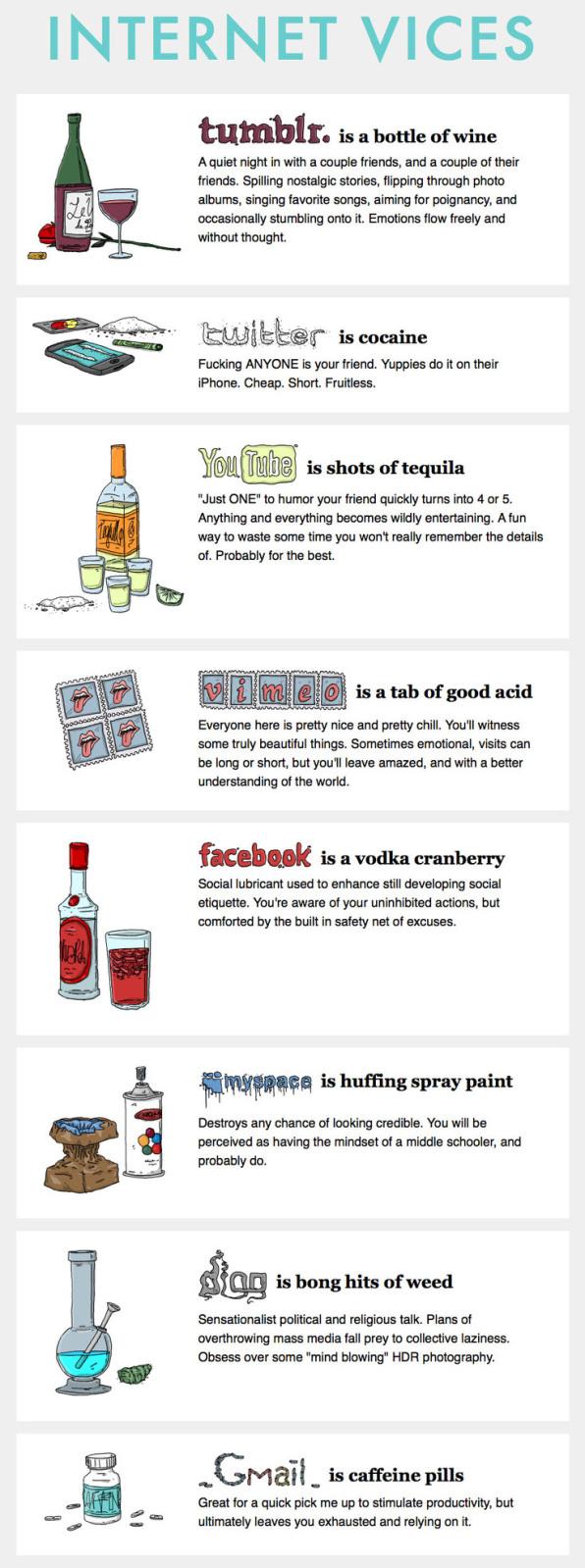 If Social Media were a drug…