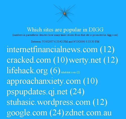 Which Sites are Popular on Digg?