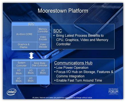 MooresTown Platform