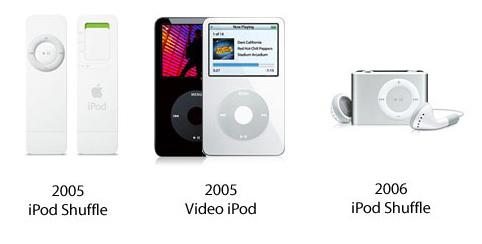 iPods usados por Palulo Panda