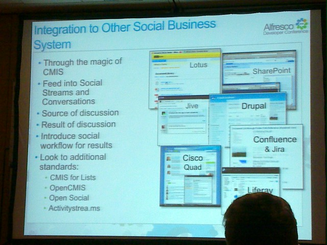 Other social business systems