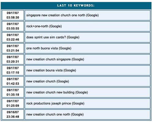 2007-09-17 Last 10 keywords leading to my site