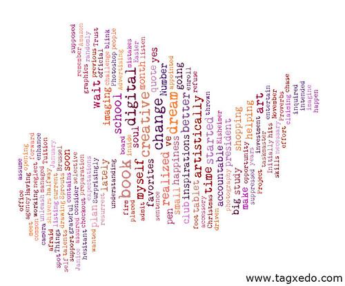 Birth of a dream Tag Cloud by Tagxedo.com