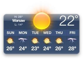 Tiempo Varsovia