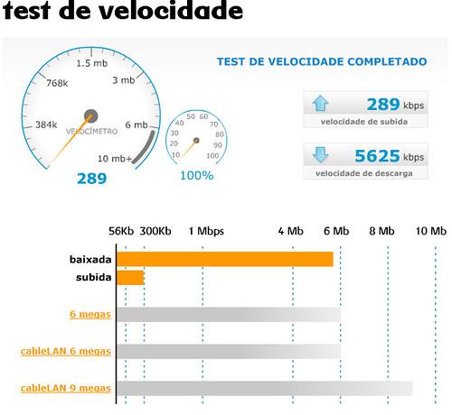 test-de-velocidade