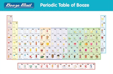 Periodic Table of Booze