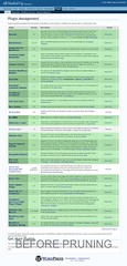 All Narfed Up WordPress Plugins as of 6/18/2007