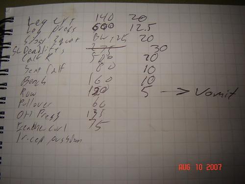 My Training log