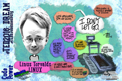 07 TED2016 -- Linus Torvalds -- Code Power