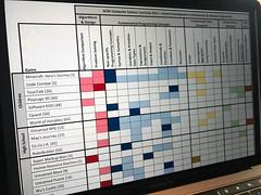 SQR Lab 2018