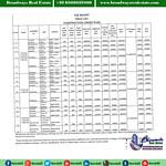 Construction Link Plan of Omaxe the Resort Flats at Mullanpur
